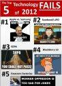 The Top 5 Technology Fails of 2012